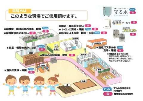 電解水使用例(幼稚園・保育園).jpg